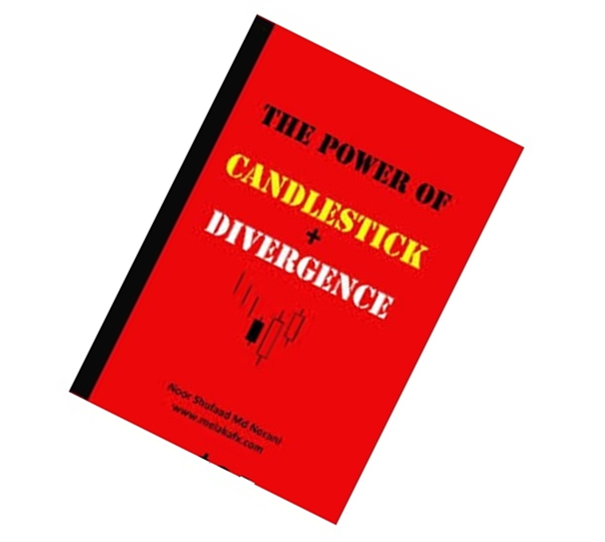 The Power of CandleStick + Divergence