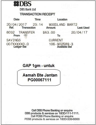 resit-gap-cg-asmah