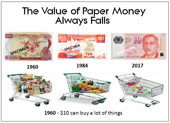 Value-money-fall